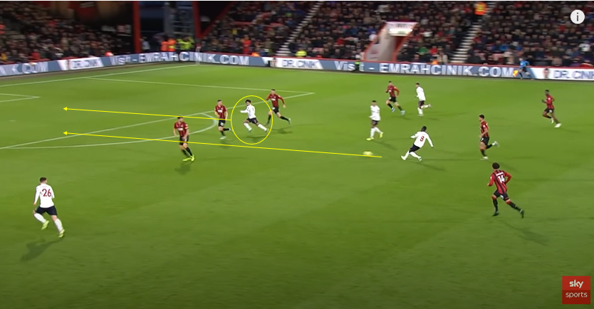 Mohamed Salah 2019/20 - Scout Report – Tactical analysis tactics
