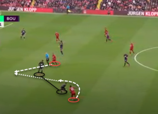 Sadio Mané 2019/20 - scout report - tactical analysis - tactics